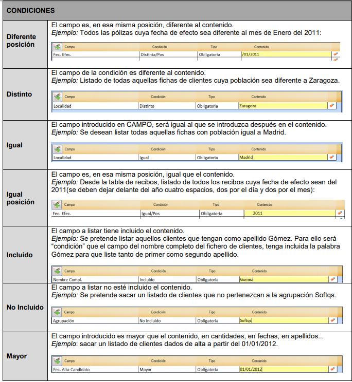Concidiones modulo de listados iSegur