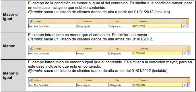 condiciones modulo de listados iSegur2
