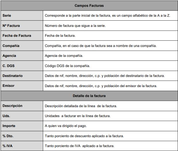 Campos Facturas isegur